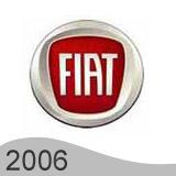 Еволюция на логото - проектиране на логото на Fiat от 2006 година