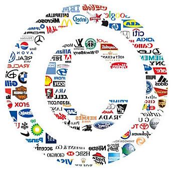Търговските марки с успешен маркетинг на продуктите