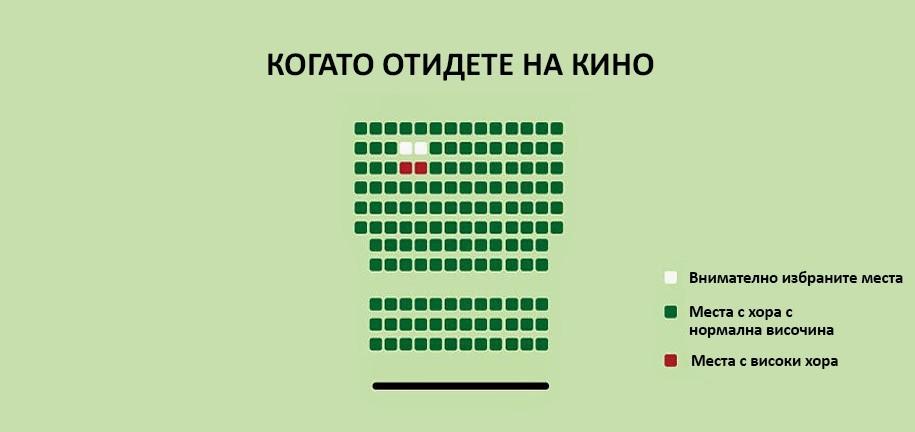 Когато отидете на кино