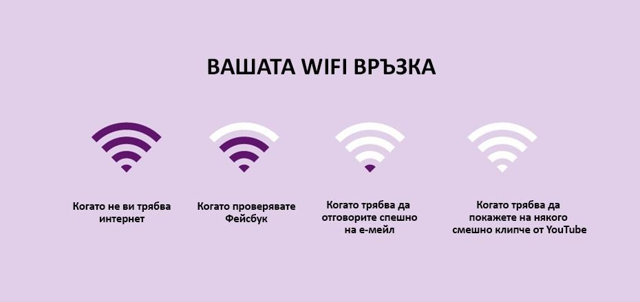 wifi връзка