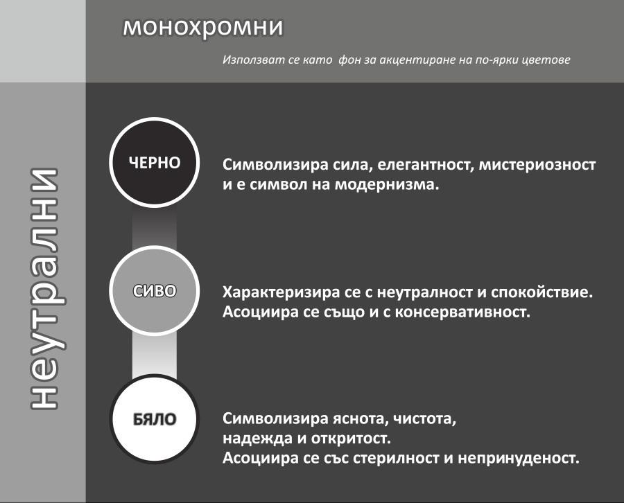 Психология на цветовете - статия De-sign.bg
